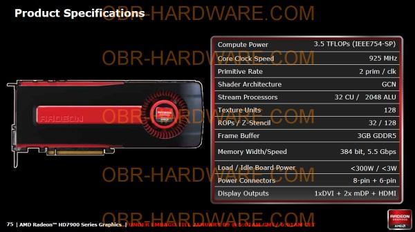 Radeon 7970 Specs Leaked