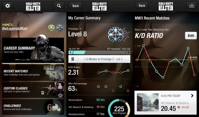 Call of Duty Elite Now On iOS And Android Devices