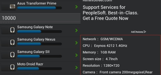 Samsung Galaxy S III AnTuTu Benchmark?