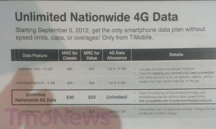 T-Mobile Goes 100% Unlimited Data September 5th