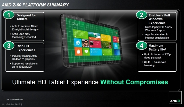 AMD Z-60 Hondo Chip – COD MW2 Playable on Windows 8 Tablets