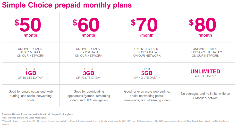 Image Result For Simple Prepaid Plans T Mobile